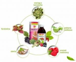 extractos de plantas multislim